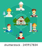 building occupation with house. ...   Shutterstock .eps vector #245917834