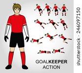 Football  Goal Keeper Action...
