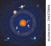 set of solar system planets ... | Shutterstock .eps vector #246370846