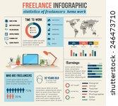 freelance infographic. business ... | Shutterstock .eps vector #246473710