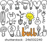 set bulb idea icon  vector... | Shutterstock .eps vector #246532240