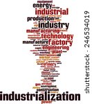 industrialization word cloud... | Shutterstock .eps vector #246534019
