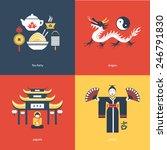 flat travel china | Shutterstock .eps vector #246791830