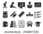 education vector illustration... | Shutterstock .eps vector #246857230