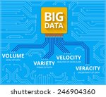 vector conceptual illustration...   Shutterstock .eps vector #246904360
