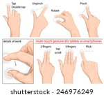 commonly used multitouch... | Shutterstock .eps vector #246976249