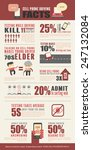 infographics about statistics... | Shutterstock .eps vector #247132084
