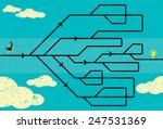 career path businesswoman...   Shutterstock .eps vector #247531369