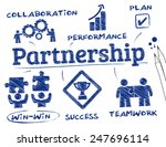 partnership concept. chart with ... | Shutterstock .eps vector #247696114