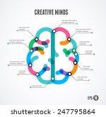 brain infographic concept.... | Shutterstock .eps vector #247795864