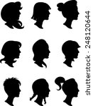 Woman Profile Silhouettes  ...