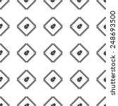 cpu pattern.