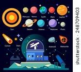 observatory  solar system  all... | Shutterstock .eps vector #248709403