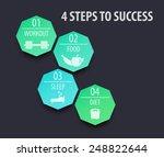4 steps vector illustration ...