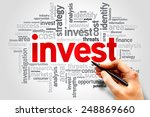 invest word cloud  business... | Shutterstock . vector #248869660