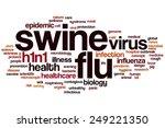 swine flu word cloud concept | Shutterstock . vector #249221350
