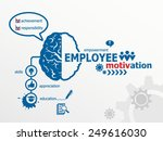 employee motivation concept.   Shutterstock .eps vector #249616030