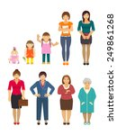 women generation growing stages ... | Shutterstock .eps vector #249861268