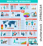 medical infographics set with... | Shutterstock .eps vector #249863164