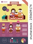 obesity family infographic.... | Shutterstock .eps vector #250609174