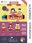 obesity family infographic.... | Shutterstock .eps vector #250609174