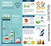 chemistry scientific inventions ... | Shutterstock .eps vector #250787530