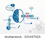 branding concept for efficiency ... | Shutterstock .eps vector #251437423