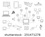 computer technologies and... | Shutterstock . vector #251471278