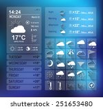 vector set of weather icons on... | Shutterstock .eps vector #251653480