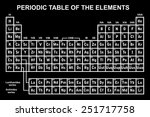 periodic table of the elements... | Shutterstock .eps vector #251717758