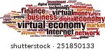 virtual economy word cloud... | Shutterstock .eps vector #251850133