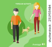 types of activity. high  normal ... | Shutterstock .eps vector #251955484