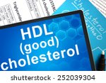 Small photo of Documents with cholesterol formula and words HDL (good) cholesterol