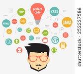 web programming concept | Shutterstock .eps vector #252237586