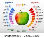 vitamins and minerals of apple. ... | Shutterstock .eps vector #252633529