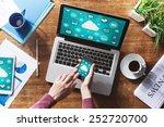 Cloud Computing And Social...