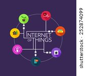 internet of things thing icon... | Shutterstock .eps vector #252874099
