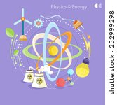 Постер, плакат: Science and physics energy