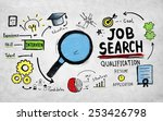job search qualification... | Shutterstock . vector #253426798