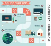 step for online shopping... | Shutterstock .eps vector #253586980