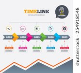 Timeline Infographic With...