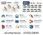 the benefits of riding a bike | Shutterstock .eps vector #255013840