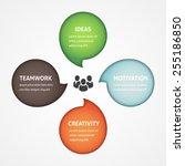 four speech bubbles around a... | Shutterstock .eps vector #255186850