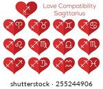 love compatibility  ...