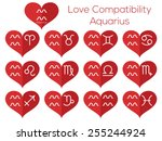 love compatibility   aquarius....