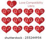 love compatibility   libra....