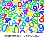 background of numbers. from... | Shutterstock . vector #255490369