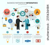 Business Partnership...