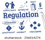 regulation. chart with keywords ... | Shutterstock .eps vector #256014274