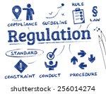 regulation. chart with keywords ... | Shutterstock .eps vector #256014274